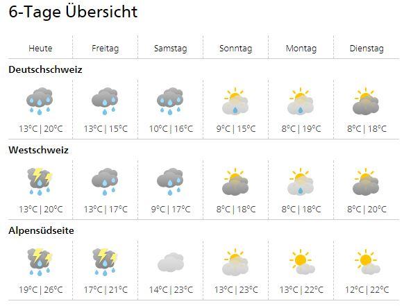 Bild: meteoschweiz.ch